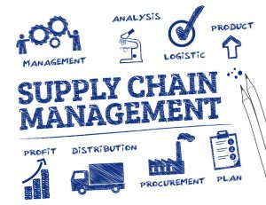 The important factors of supply chain management